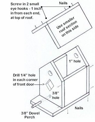 birdhouse wood plans