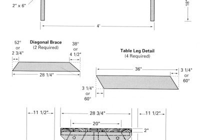 Free picnic table woodworking plans – Classic Style
