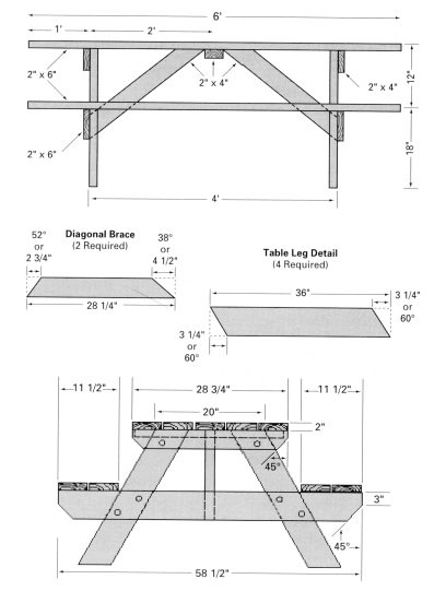 Free picnic table plans - classic and simple