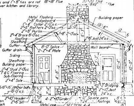 Free Cottage Plan