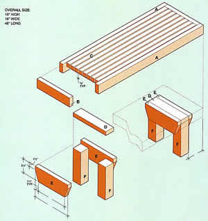 Deck Bench Plans - Woodwork City Free Woodworking Plans