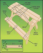 Picnic table plan