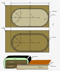 Aweseom, and Free, Poker Table Plans