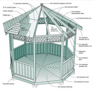 Free gazebo project plans - Things to build