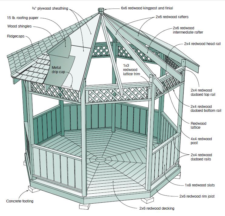 Free Gazebo Plans Woodwork City Free Woodworking Plans