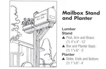Free Mailbox with Planter Plans