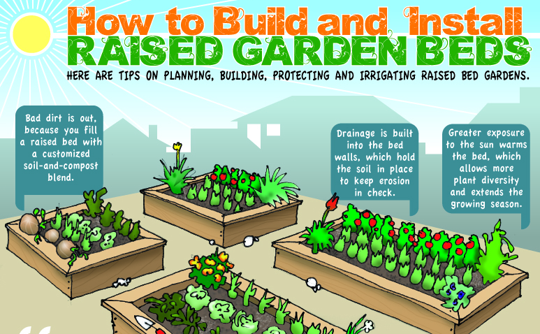 Diy raised garden bed plans woodwork city free for Raised bed garden layout