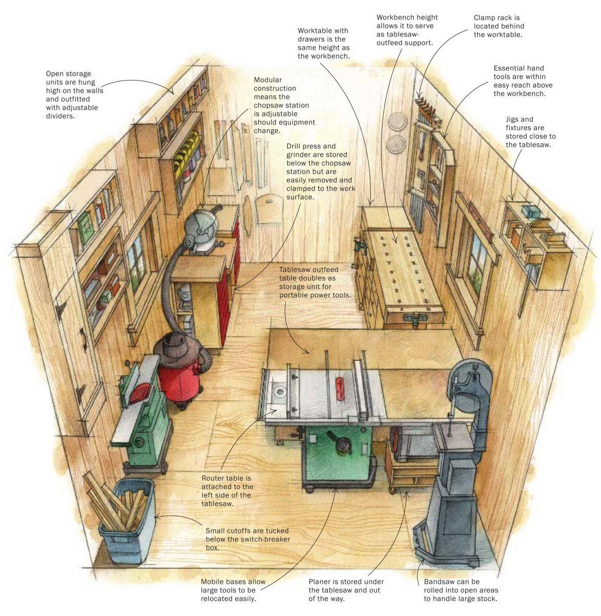 Smart Shop in a One-Car Garage - Woodwork City Free Woodworking Plans