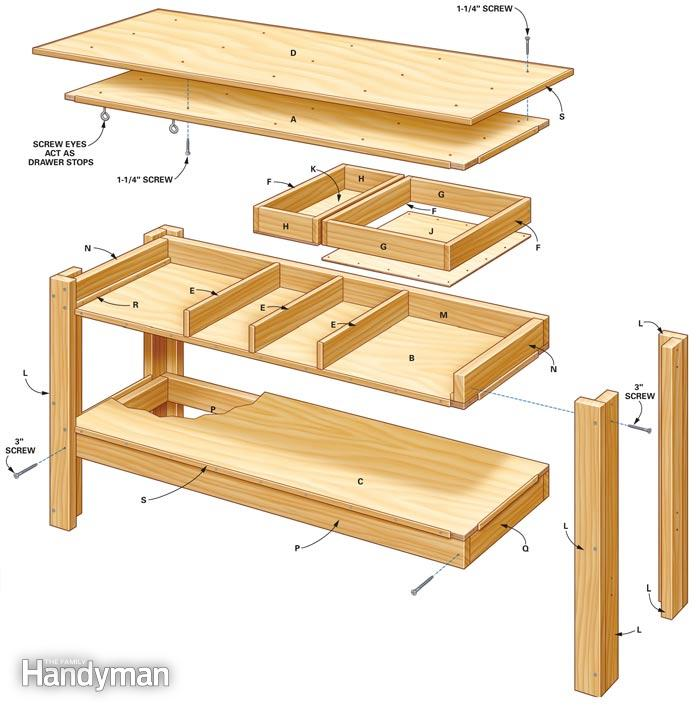 Plans To Build A Wood Workbench Furnitureplans