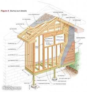 garage bump out addition plans