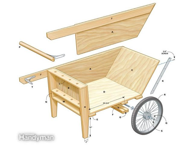 Fantastic Garden Cart Plans Woodwork City Free