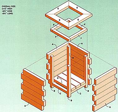 Free Planter Box Plans Woodwork City Free Woodworking Plans